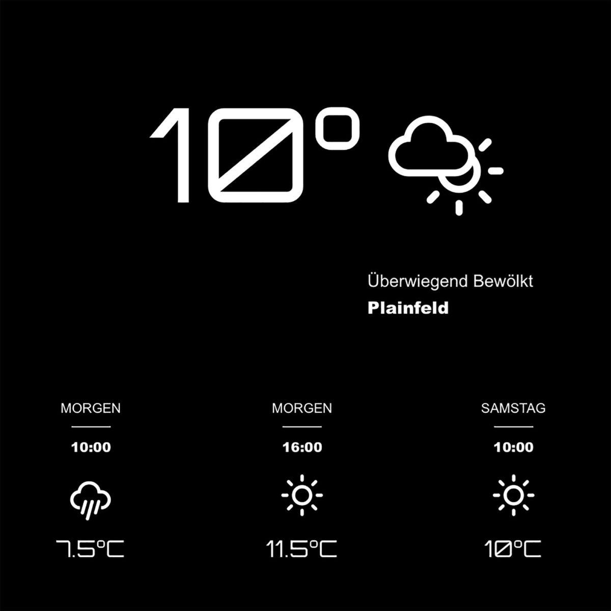 Salzburgring Web Weather